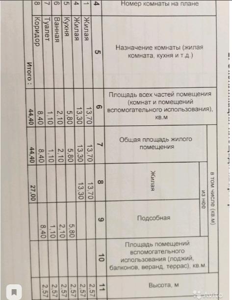 2-комн. , Ростовская область, Таганрог, Северное, Маршала Жукова ул, 2А-4